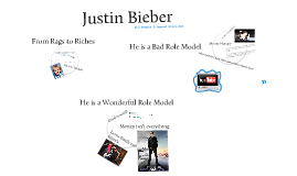 Is Justin Bieber a Good Role Model?