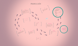 Copy of PRODUCCION
