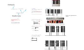 Musiikin teoria