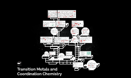 Chapter 21 : transition metals and coordination chemistry