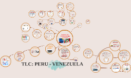 Copy of TLC: PERU - VENEZUELA