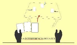 LA INTERFERENCIA DE LA LUZ