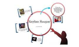 Kaylee Hooper