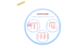 Copy of Encriptación
