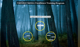 Customer Service Excellence Training Program