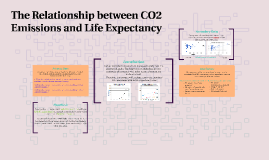 Copy of The Relationship between CO2 Emissions and Life Expectancy