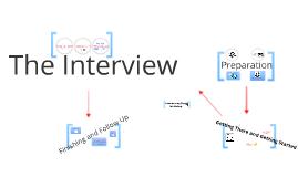 Interviewing Tips Presentation - Problem Solving Workshop