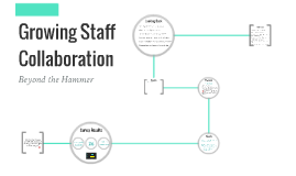 Growing Staff Collaboration