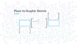 Plays vs Graphic Novels