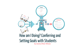 How am I Doing? Conferring and Setting Goals with Students
