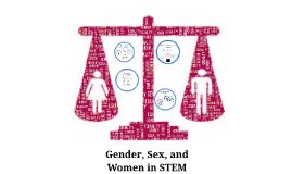 Gender, Sex, and Women in STEM