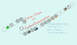 Value Chains and Vertical Integration