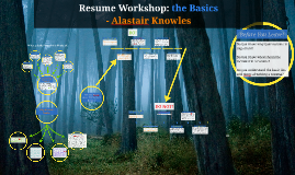 Resume Workshop - the Basics