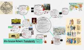 Afro-Eurasian Network