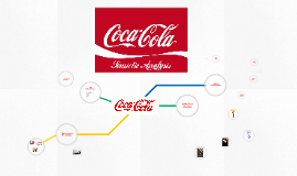 """Copy of Copy of """"The Coke Side of Life"""" - Semiotic Analysis"""