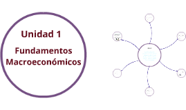 Copy of Fundamentos Macroeconomicos