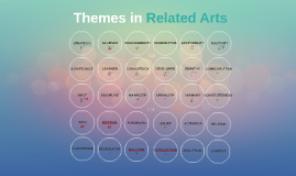Themes in Related Arts
