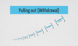 Pulling out (Withdrawal)