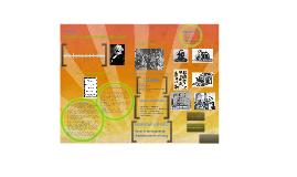 Copy of Karl Marx und die Industrielle Revolution