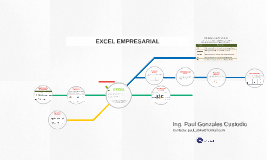 EXCEL 2016: Formulas y Funciones Básicas (2)