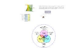 Copy of Propuesta didáctica para