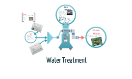 Water Quality and Treatment