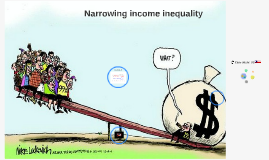 Narrowing income inequality in the US