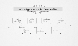 Mississippi State Application Timeline