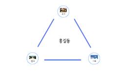Copy of 홍길동