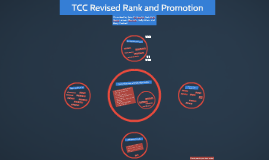 TCC Revised Rank and Promotion