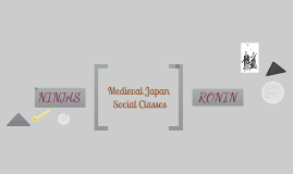 Copy of Medieval Japan - Social Classes