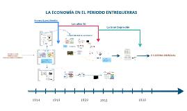 LA ECONOMÍA MUNDIAL EN EL PERIODO ENTRE GUERRAS (1914-1939)