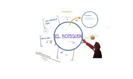 Copy of FUNCIONES DE LOS ELEMENTOS DEL BOTIQUIN
