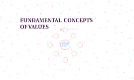 FUNDAMENTAL  CONCEPTS OF VALUES