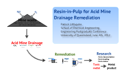 Acid Mine Drainage Remediation with Resin in Pulp