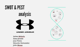 under armour pest analysis How under armour is becoming a tech company don't value under armour as an apparel company alone.