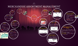 Copy of MERCHANDISE ASSORTMENT MANAGEMENT