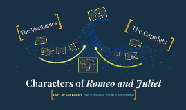 Copy of Characters of Romeo and Juliet