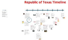 Copy of Republic of Texas Timeline