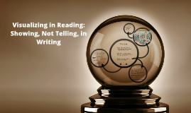 Visualizing in Reading:  Showing, Not Telling, in Writing