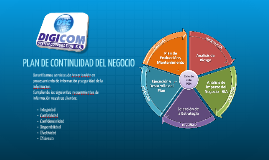 Copy of DIGICOM SYSTEM CORPORATION S.A.