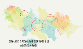 English Language Learners & Assessments