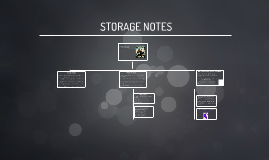 Copy of Inventory Storage