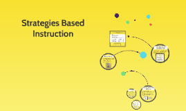Strategies Based Instruction