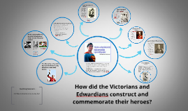 Copy of How did the Victorians and Edwardians construct and commemor