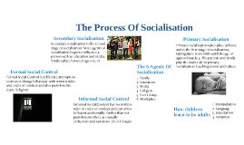 Sociology - The Process Of Socialisation