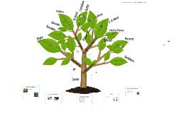 Sociologiträd