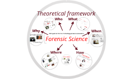 Making Science Forensic: methodology, protocols, & procedures (Fall '13 Session 2; Sept 12, 2013)
