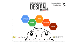 DESIGN THINKING - FIDE
