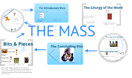 Copy of Parts of the Mass